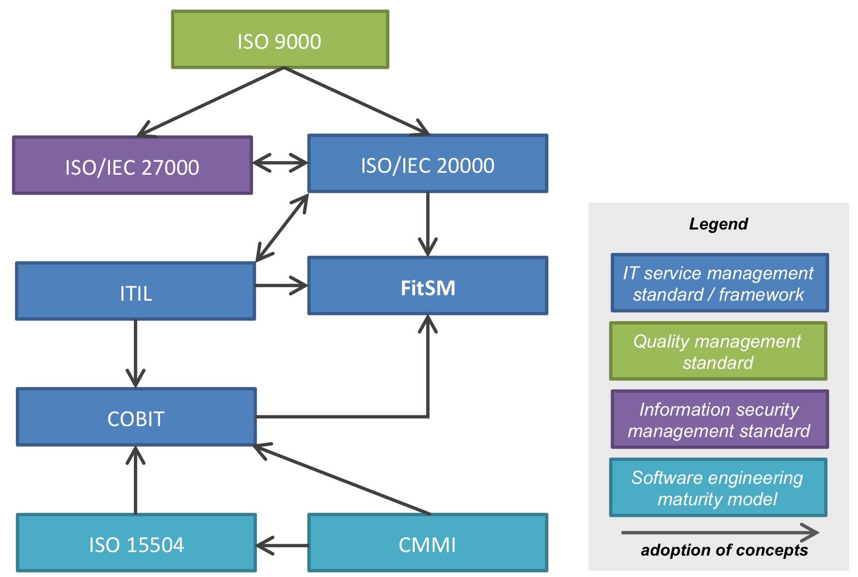 Single Eagle Telecommunication Amp It Services Single